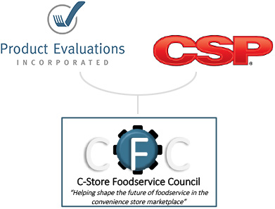 C-Store Foodservice Council