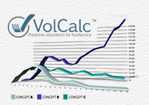 Product Evaluations VolCalc